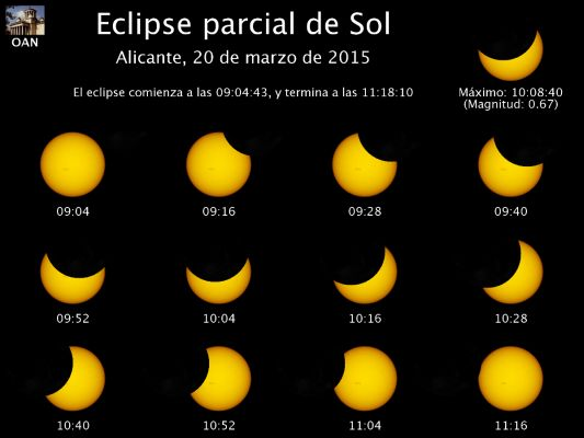 fases_eclipse